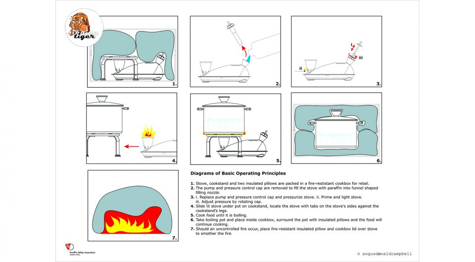 Singing Tiger Paraffin Stove Operating Instructions